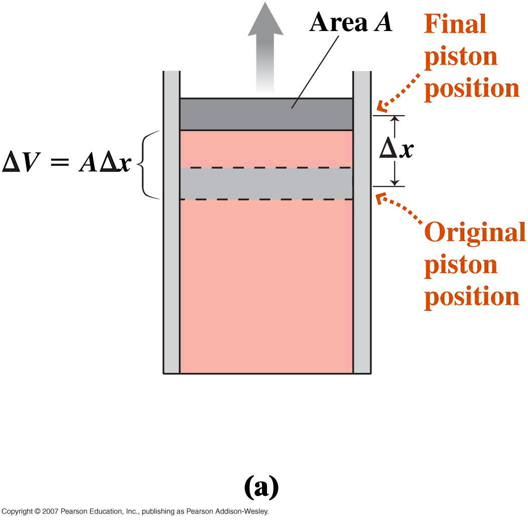 external image therm_firstlaw_fig1.jpg